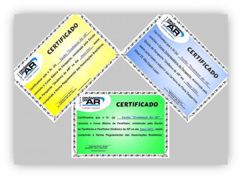 Quadro Certificados